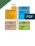 Pemetaan Stakeholder