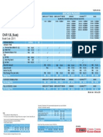 CHR Maintenance Cost