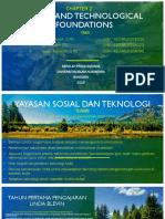 Landasan Sosial Dan Teknologi Penyusunan Kurikulum