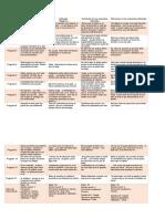 Matriz de Analisis Fase 4.docx
