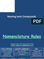 POWER POINT NOMENCLATURE-1.ppt