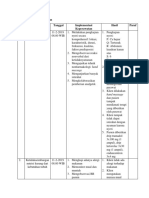 REVISI Implementasi Keperawatan & Evaluasi Keperawatan CA HEPAR.docx