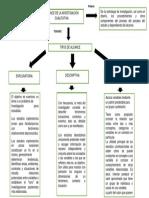 MAPA CONCEPTUAL - SAMPIERI PAG 99 HASTA 117.docx
