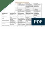 Rúbrica Para Evaluar Presentación Oral de
