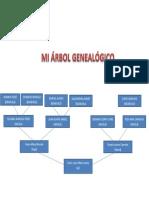 ARBOL GENEALOGIO.docx