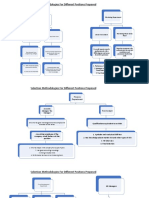 ppt for hrm (1)