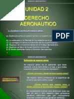 469950905.DERECHO AEREO Power Unidad 2 2015 Definitiva