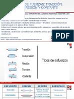 Trabajo Digital_Clases de Fuerzas