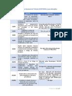 AlfaCon--legislacao-de-transito-aula-1-15-01-2019.pdf