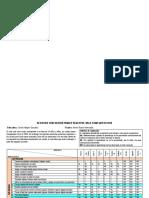 tabla evaluacion formativa.docx