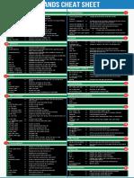 Linux Cheet sheet