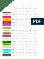 List of Colors