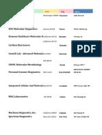 Biotech Ology Book 8