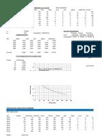 Evaluaciónes Sanitaria I-II
