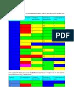 grades - google docs
