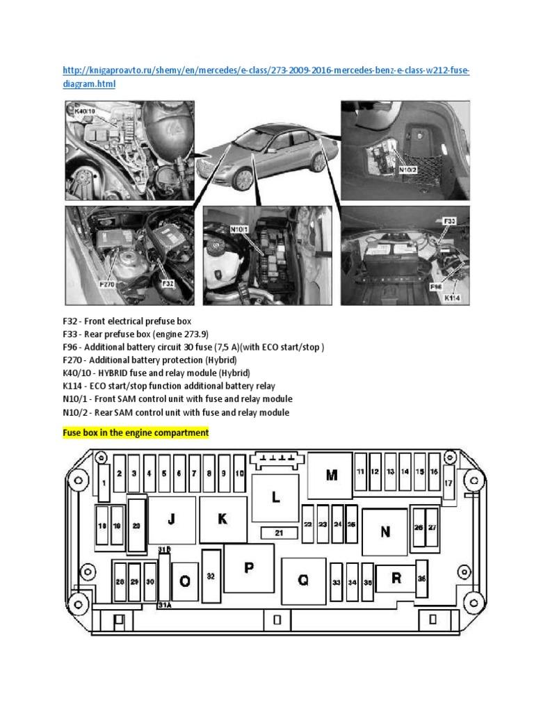 W212 Fuse chart.docx | Hybrid Vehicle | Trunk (Car)Scribd