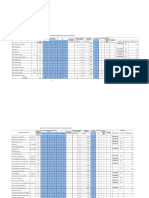 Matriz de inventario de loza, cristaleria y cubertería para A&B