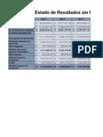 Empresas Leasing en Guatemala