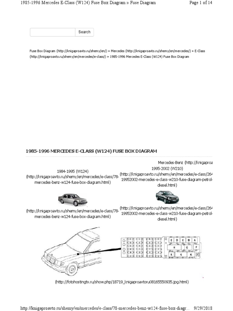1996 E320 Fuse Diagram