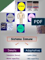 Clase Inmuno Fisio UNQ 2011