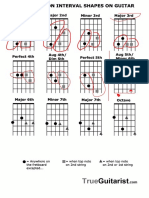 Intervals on the Guitar Neck