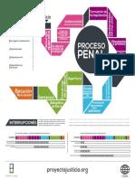procesopenal8.pdf