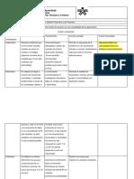 Cuadro Comparativo- Tipos Investigacion