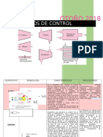 Dispositivos de Control
