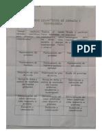 procesos  de cta.docx