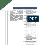 KD dan IPK 3.11