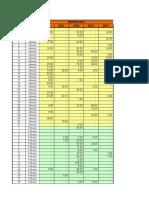 Data Raifall B-Mine 4 Nov 2015