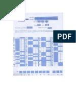 Hoja de Corrección EDI-2.PDF