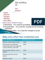 Planning For public  Bldg