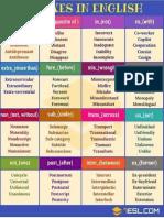 English Prefixes Suffixes