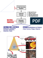 2010-03 Mech Prop of Eng Matl 02 Tension.pdf