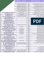 143916069-Daftar-Nama-Dosen-UNDIP.docx