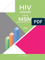 HIV Cascade among MSM and Trans Persons in Georgia