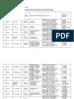 UMF_Comisii_determinata.pdf