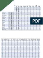 columbia invitational score sheet 2019