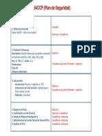 Manual HACCP - Resumen