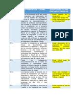Soportes de Evaluacion- Ok (1)