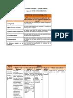 Informe Auditoria actividad 1.docx