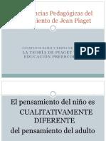 Implicancias Pedagógicas del Pensamiento de Jean Piaget.pptx