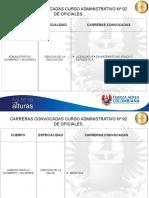 Carreras Convocadas Curso Administrativo No.92 Continuan Hasta 28-Feb-2019