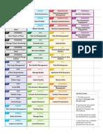 ricardo_vargas_simplified_pmbok_flow_6ed_PROCESSES_EN-A4.pdf