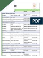 LISTADO-Medicamentos-28-dic-2018-protegida.xlsx