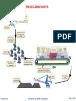 process flow new.pdf