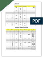 TABLAS DE NIVELACION.docx