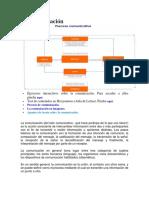 La comunicación – Apuntes de Lengua latinoamericana.docx