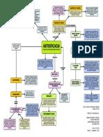 304192321-Mapa-Conceptual-de-Autoeficacia.pdf